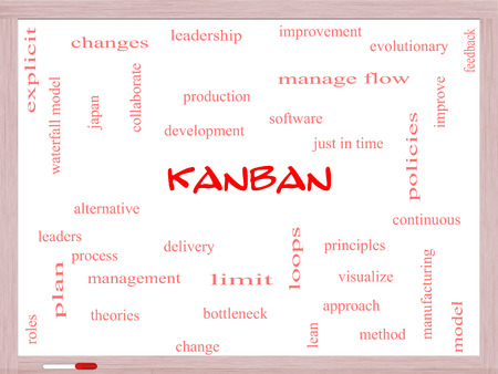Kanban Word Cloud Concept on a Whiteboard with great terms such as loops, process, manage, flow and more. photo