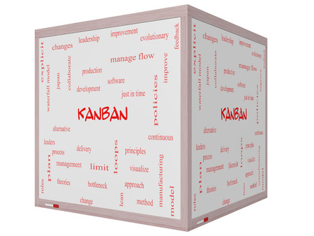 Kanban Word Cloud Concept on a 3D cube Whiteboard with great terms such as loops, process, manage, flow and more.