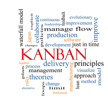 just in time: Kanban Word Cloud Concept with great terms such as loops, process, manage, flow and more.