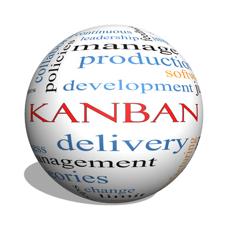 mangement: Kanban 3D sphere Word Cloud Concept with great terms such as loops, process, manage, flow and more. Stock Photo