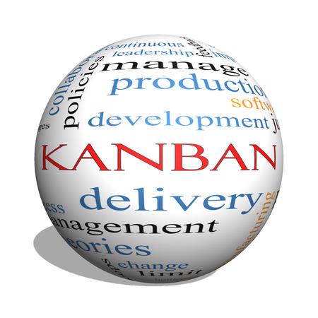 esplicito: Sfera Kanban 3D Nube Concetto Word con termini quali grandi cicli, di processo, gestire, flusso e pi�.