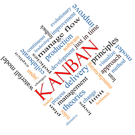 Kanban Word Cloud Concept angled with great terms such as loops, process, manage, flow and more. photo