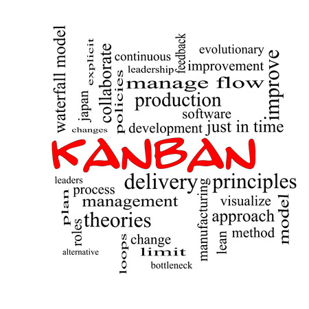 Kanban Word Cloud Concept in red caps with great terms such as loops, process, manage, flow and more.