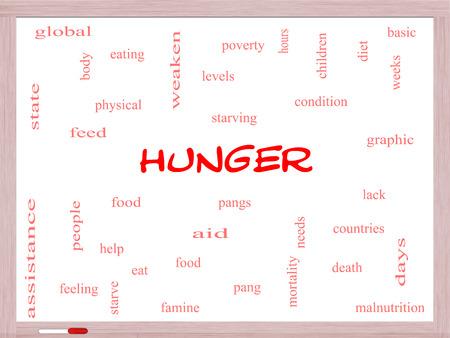 pangs: Hunger Nube Concetto Word su una lavagna con i termini grandi come il cibo, morsi, morendo di fame e di pi�. Archivio Fotografico