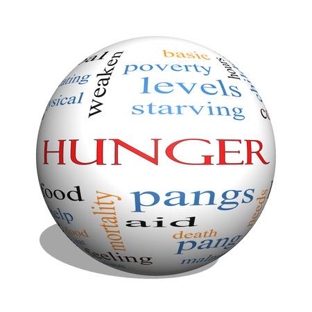 pangs: Sfera fame 3D Nube Concetto Word con i termini grandi come il cibo, morsi, morendo di fame e di pi�.
