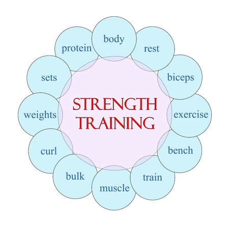 circular muscle: Strength Training concept circular diagram in pink and blue with great terms such as body, rest, bulk, muscle and more. Stock Photo