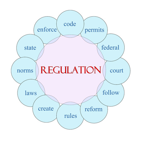 norms: Regulation concept circular diagram in pink and blue with great terms such as code, permits, rules and more. Stock Photo