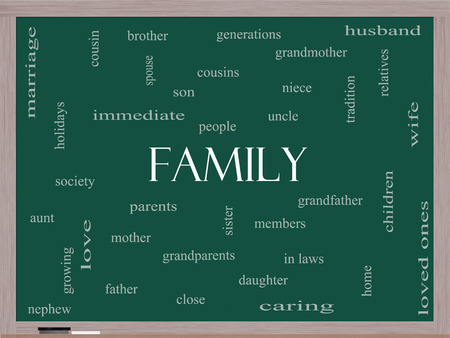 Family Word Cloud Concept on a Blackboard with great terms such as loving, parents, home and more. photo