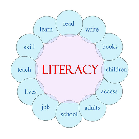 Literacy concept circular diagram in pink and blue with great terms such as read, write, books and more. 版權商用圖片