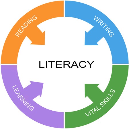 reading and writing: Literacy Word Circle Concept with great terms such as reading, writing and more.
