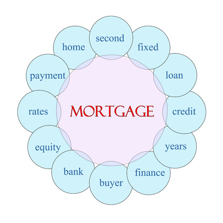 mortgage rates: Mortgage concept circular diagram in pink and blue with great terms such as second, fixed, loan and more.