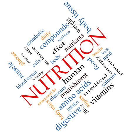 Nutrition Word Cloud Concept angled with great terms such as human, body, diet and more. photo
