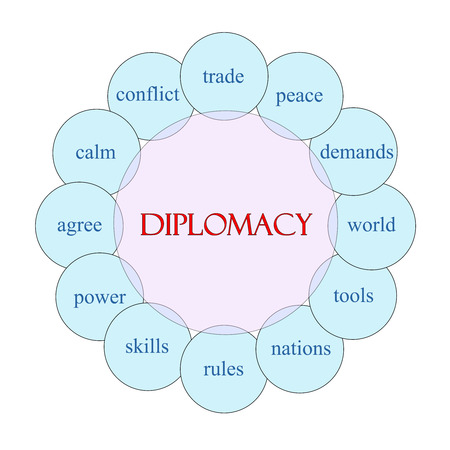 diplomacy: Diplomacy concept circular diagram in pink and blue with great terms such as trade, peace, world and more.