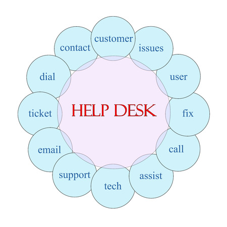 help: Help Desk concept circular diagram in pink and blue with great terms such as customer, issues, call and more. Stock Photo
