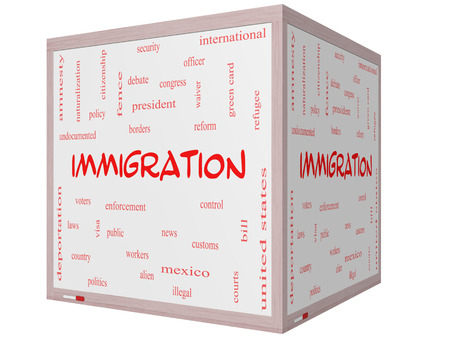 Immigration Word Cloud Concept on a 3D Whiteboard with great terms such as reform, borders, alien and more. photo
