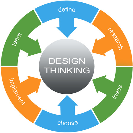 define: Design Thinking Word Circles Concept with great terms such as learn, define, research and more. Stock Photo