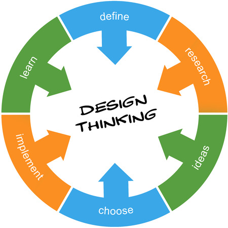 define: Design Thinking Scribbled Word Circle Concept with great terms such as learn, define, research and more. Stock Photo