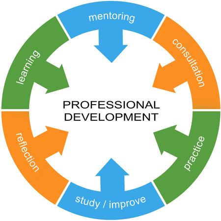 professionnel: Développement professionnel Parole Cercle Concept avec de grands termes tels que l'apprentissage, le mentorat, la pratique et plus.