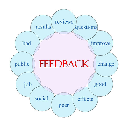 Feedback concept circular diagram in pink and blue with great terms such as reviews, questions, improve and more  Imagens