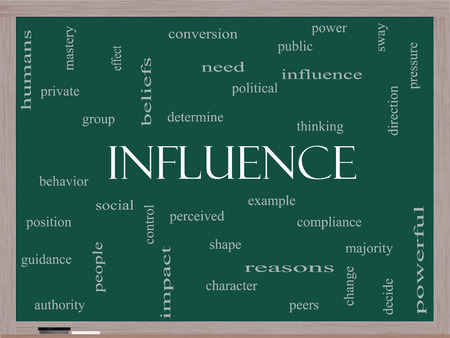 Influence Word Cloud Concept on a Blackboard with great terms such as example, control, beliefs and more.