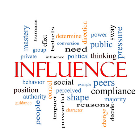 example: Influence Word Cloud Concept with great terms such as example, control, beliefs and more.