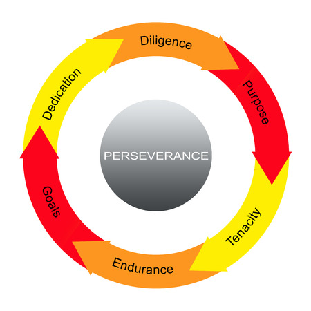 dedication: Perseverance Word Circles Concept with great terms such as dedication, diligence, goals and more.