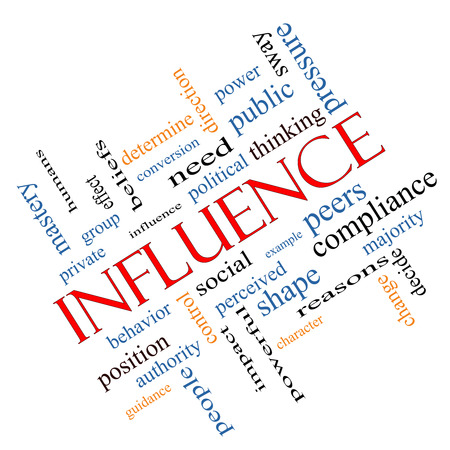 beliefs: Influence Word Cloud Concept angled with great terms such as example, control, beliefs and more.