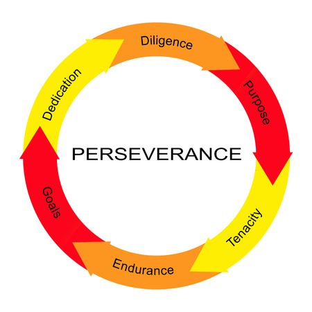 tenacity: Perseverance Word Circle Concept with great terms such as dedication, diligence, goals and more.