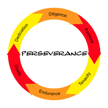 Perseverance Word Circle Concept scribbled with great terms such as dedication, diligence, goals and more.