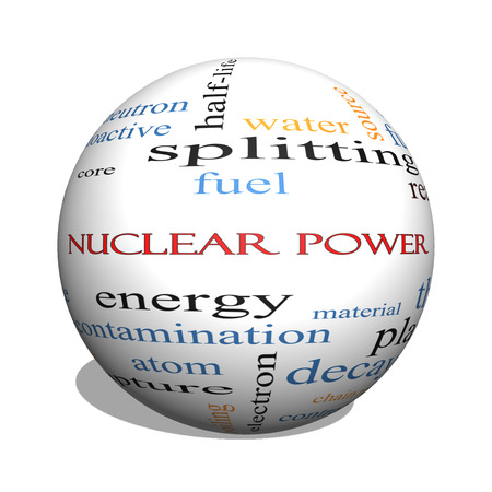 megawatt: Nuclear Power 3D sphere Word Cloud Concept with great terms such as energy, fuel, atom and more.