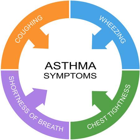 tosiendo: Los síntomas del asma Concepto Palabra Círculo con grandes términos como tos, sibilancias y más. Foto de archivo