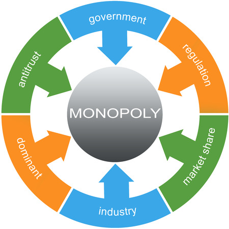 antitrust: Monopoly Word Circles Concept with great terms such as government, regulation, industry and more.