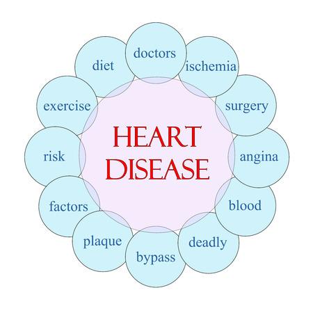 angina: Heart Disease Konzept Kreisdiagramm in rosa und blau mit gro�en Begriffen wie �rzte, Angina, Blut und mehr.