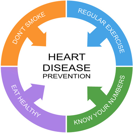 Heart Disease Prevention Word Circle Concept with great terms such as exercise, eat heatlhy and more.