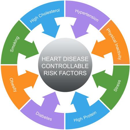 心臓病、喫煙、高血圧、ストレスなどの偉大な条件、制御可能な危険因子のサークル コンセプトです。 写真素材