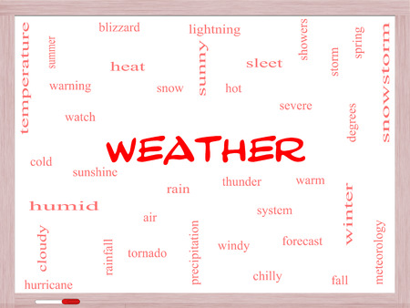 Weather Word Cloud Concept on a Whiteboard with great terms such as rain, sunshine, forecast and more. photo