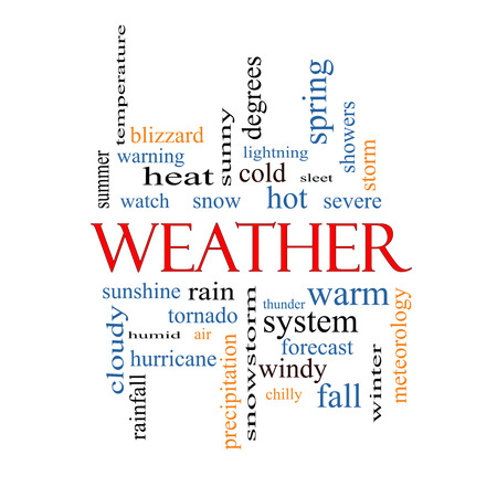 Weather Word Cloud Concept with great terms such as rain, sunshine, forecast and more. photo