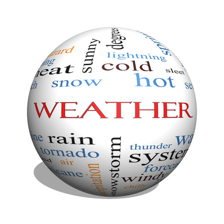 Weather 3D sphere Word Cloud Concept with great terms such as rain, sunshine, forecast and more. photo