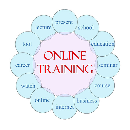 E learning concept circular diagram in pink and blue with great online training concept circular diagram in pink and blue with great terms such as present ccuart Image collections