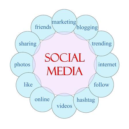 trending: Social Media concetto diagramma circolare in rosa e blu con termini grandi come il marketing, trend, internet e altro ancora. Archivio Fotografico