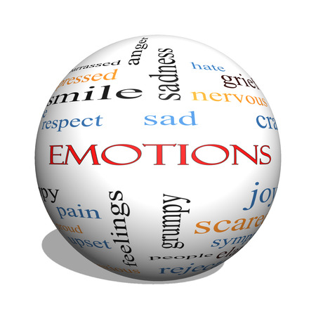 elation: Emotions 3D sphere Word Cloud Concept with great terms such as sad, happy, joy and more.