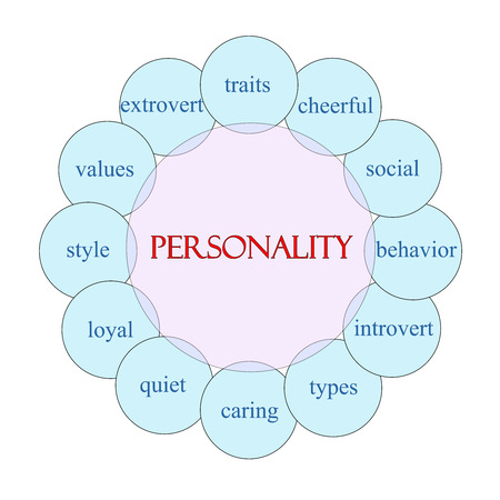 traits: Personality concept circular diagram in pink and blue with great terms such as traits, cheerful, social and more.