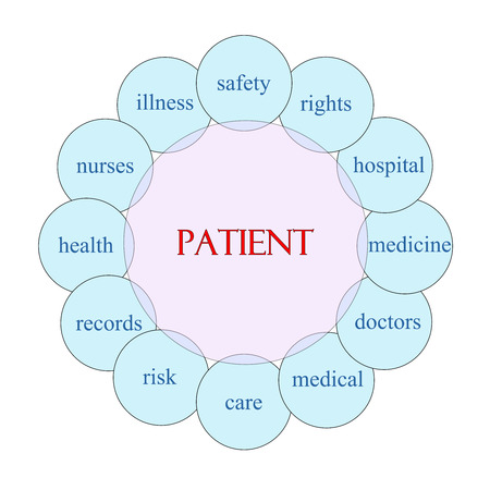 Patient concept circular diagram in pink and blue with great terms such as safety, rights, hospital and more. Stock Photo