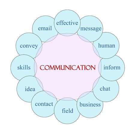 Communication concept circular diagram in pink and blue with great terms such as effective, message, inform and more. Imagens