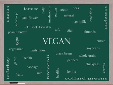 types of cactus: Vegan Word Cloud Concept on a Blackboard with great terms such as tofu, vegetarian, soybeans and more. Stock Photo