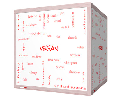 types of cactus: Vegan Word Cloud Concept on a 3D cube Whiteboard with great terms such as tofu, vegetarian, soybeans and more.
