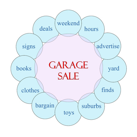 Garage Sale concept circular diagram in pink and blue with great terms such as hours, yard, weekend and more. photo