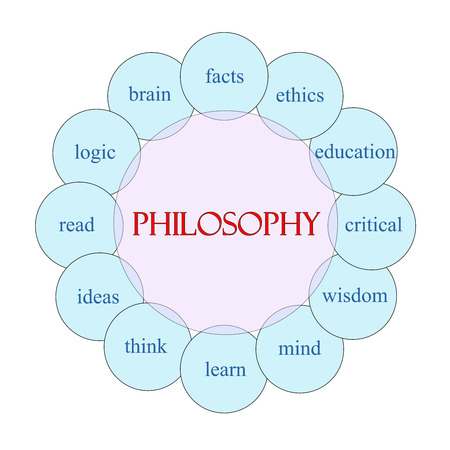Philosophy concept circular diagram in pink and blue with great terms such as facts, ethics, education and more. Banque d'images