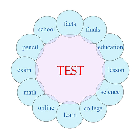 finals: Test concept circular diagram in pink and blue with great terms such as facts, finals, education and more. Stock Photo