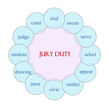 Jury Duty concept circular diagram in pink and blue with great terms such as trial, serve, select and more.